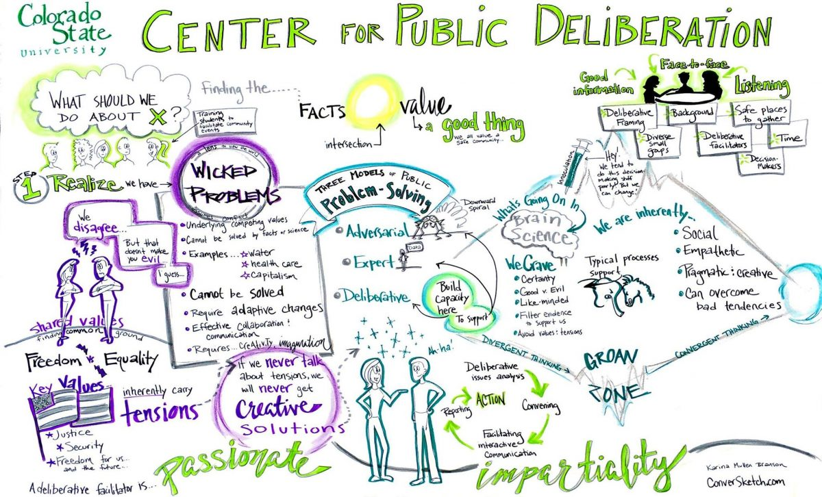 Drawing of the impact of the Center for Public Deliberation